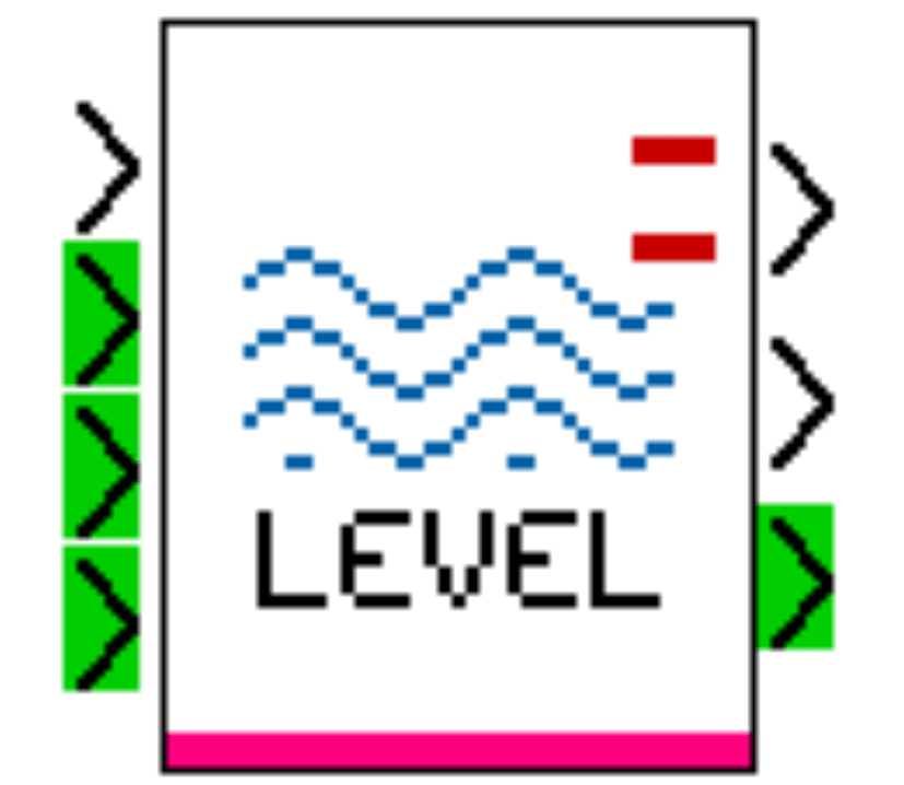 "${__(""Level Tracking - Icon"")}"
