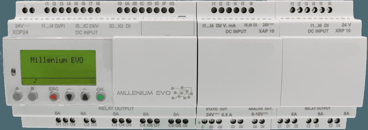 Millenium EVO, Connected Automation