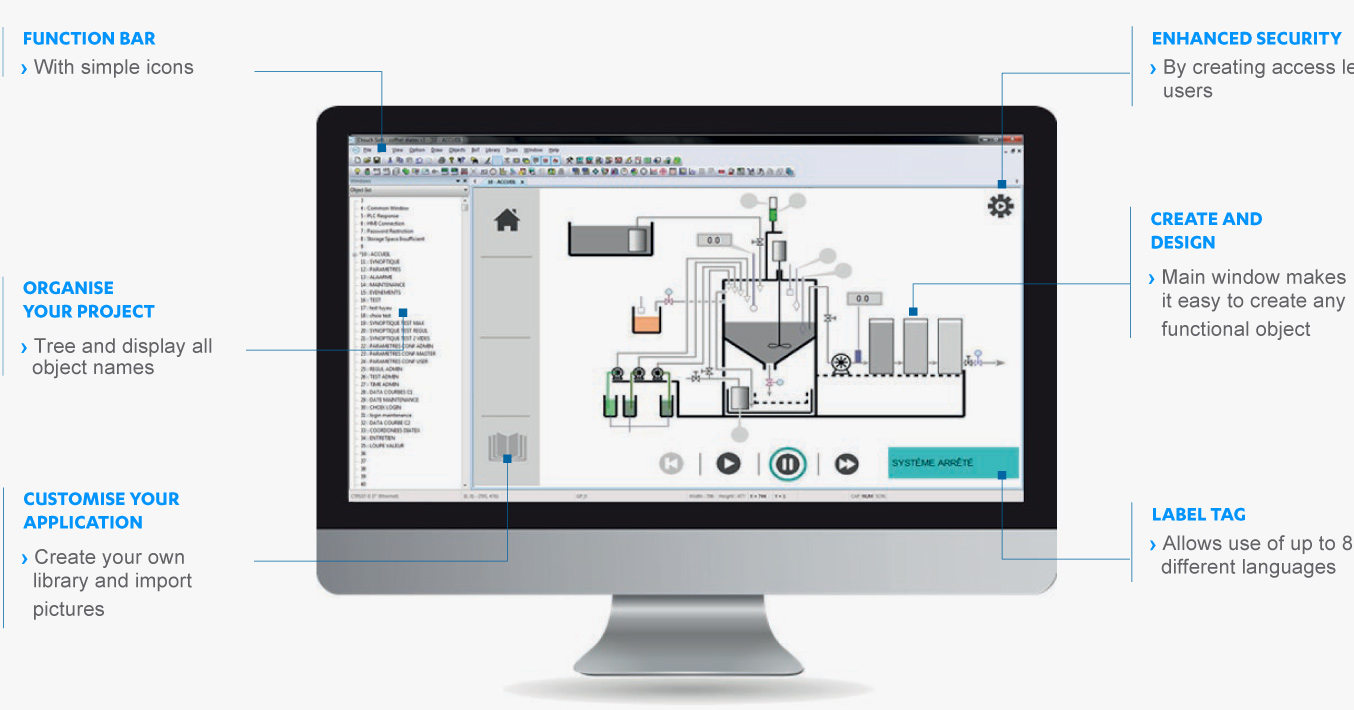 Crouzet Soft, The Easiest-To-Use Automation Software On The